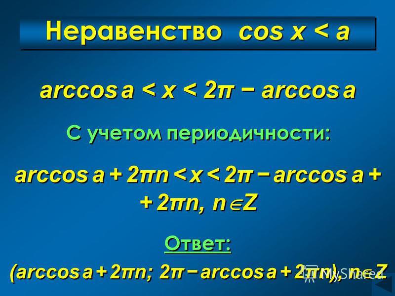 Неравенство cos x < a arccos a + 2πn < x < 2π arccos a + + 2πn, n Z arccos a + 2πn < x < 2π arccos a + + 2πn, n Z arccos a < x < 2π arccos a arccos a < x < 2π arccos a C учетом периодичности: C учетом периодичности: Ответ: (arccos a + 2πn; 2π arccos