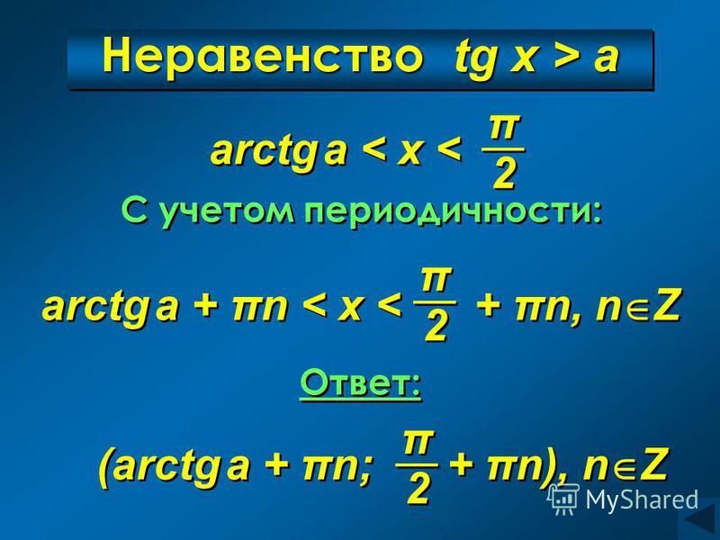 Неравенство tg x > a C учетом периодичности: C учетом периодичности: Ответ: Ответ: arctg a < x < π π 2 2 arctg a + πn < x < + πn, n Z π π 2 2 (arctg a + πn; + πn), n Z π π 2 2