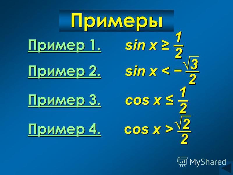 Примеры Пример 1. Пример 1. sin x Пример 1. sin x Пример 1. Пример 2. Пример 2. sin x < Пример 2. sin x < Пример 2. Пример 3. Пример 3. cos x Пример 3. cos x Пример 3. Пример 4. Пример 4. cos x > Пример 4. 3 3 2 2 1 1 2 2 1 1 2 2 2 2 2 2