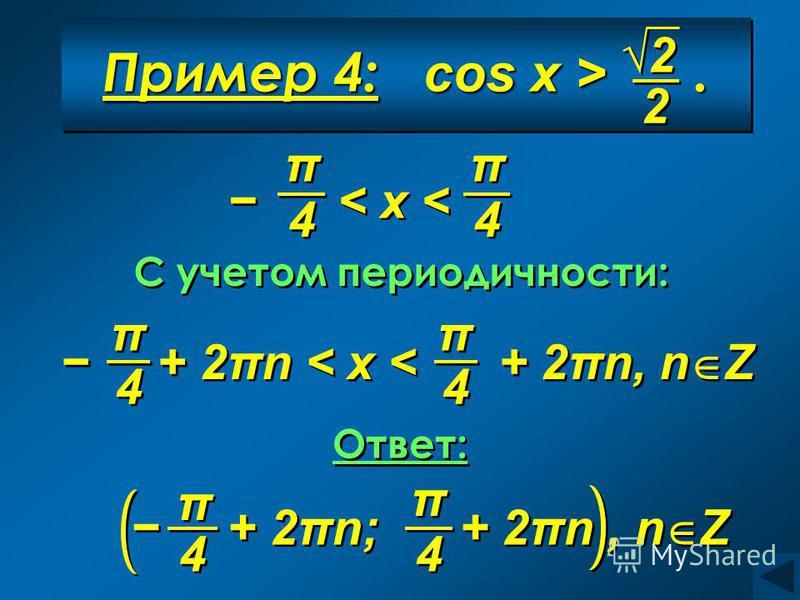 C учетом периодичности: C учетом периодичности: Ответ: Ответ: Пример 4: cos x >. < x < π π 4 4 π π 4 4 π π 4 4 + 2πn < x < + 2πn, n Z π π 4 4 2 2 2 2 π π 4 4 + 2πn; + 2πn, n Z π π 4 4