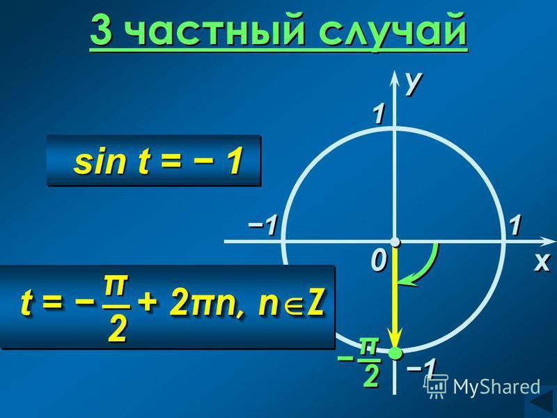 3 частный случай x x 0 0 1 1 y y 1 1 1 1 t = + 2πn, n Z π π 2 2 1 1 π π 2 2 sin t = 1 sin t = 1 1 1 1 1