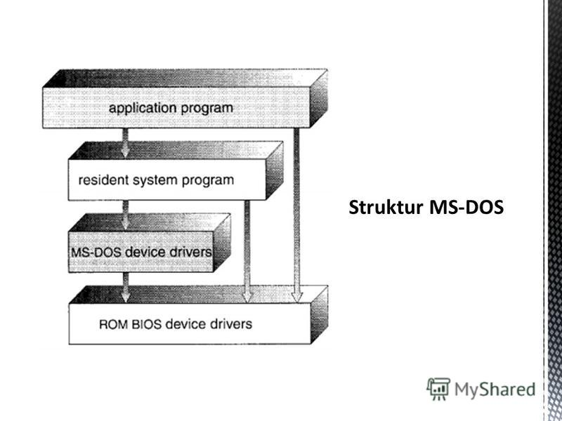 Struktur MS-DOS
