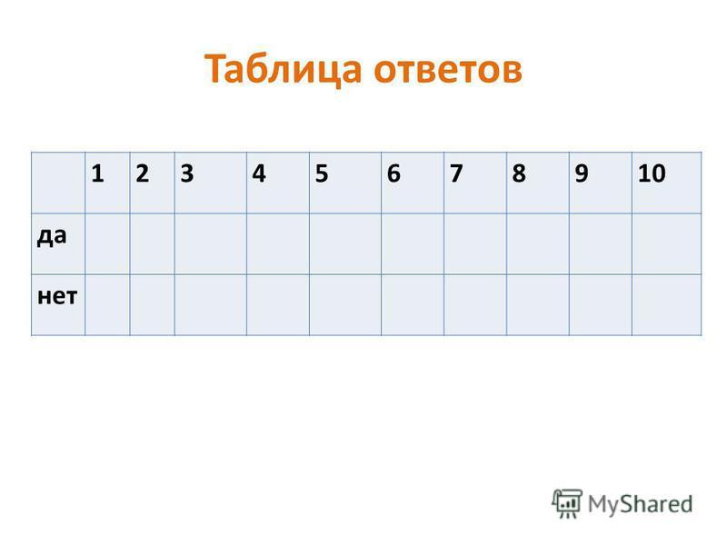 Таблица ответов 12345678910 да нет