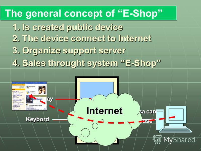 The general concept of E-Shop The general concept of E-Shop 1. Is created public device Sensor display Keybord Mouse Visa card 2. The device connect to Internet Internet Internet 3. Organize support server 4. Sales throught system E-Shop