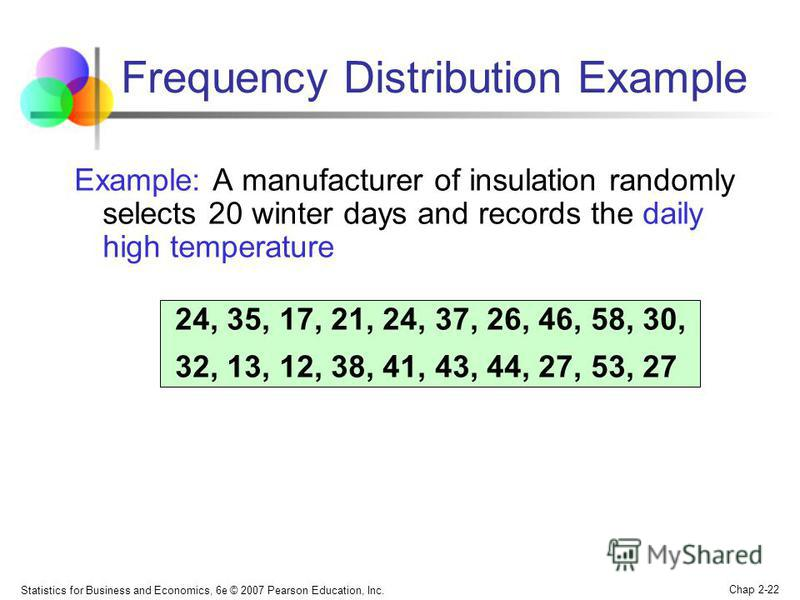 Statistics for Business and Economics, 6e © 2007 Pearson Education, Inc. Chap 2-22 Frequency Distribution Example Example: A manufacturer of insulation randomly selects 20 winter days and records the daily high temperature 24, 35, 17, 21, 24, 37, 26,