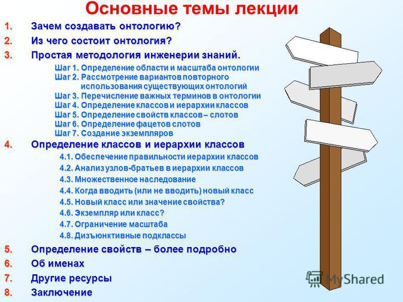 Основные темы лекции 1. Зачем создавать онтологию? 2. Из чего состоит онтология? 3. Простая методология инженерии знаний. Шаг 1. Определение области и масштаба онтологии Шаг 1. Определение области и масштаба онтологии Шаг 2. Рассмотрение вариантов по