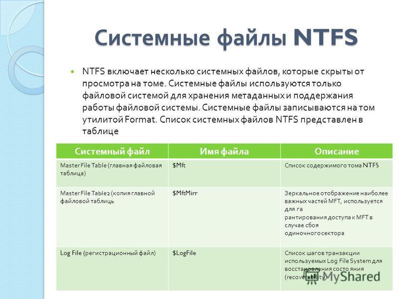 Системные файлы NTFS NTFS включает несколько системных файлов, которые скрыты от просмотра на томе. Системные файлы используются только файловой системой для хранения метаданных и поддержания работы файловой системы. Системные файлы записываются на т