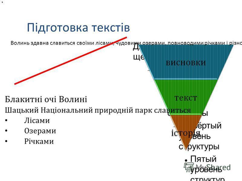 Для правки структуры щелкните мышью Второй уровень структуры Третий уровень структуры Четвёртый уровень структуры Пятый уровень структур ы Шестой уровень структур ы Седьмой уровень структур ы Підготовка текстів Блакитні очі Волині Шацький Національни