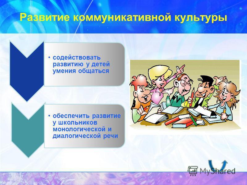 Развитие коммуникативной культуры содействовать развитию у детей умения общаться обеспечить развитие у школьников монологической и диалогической речи