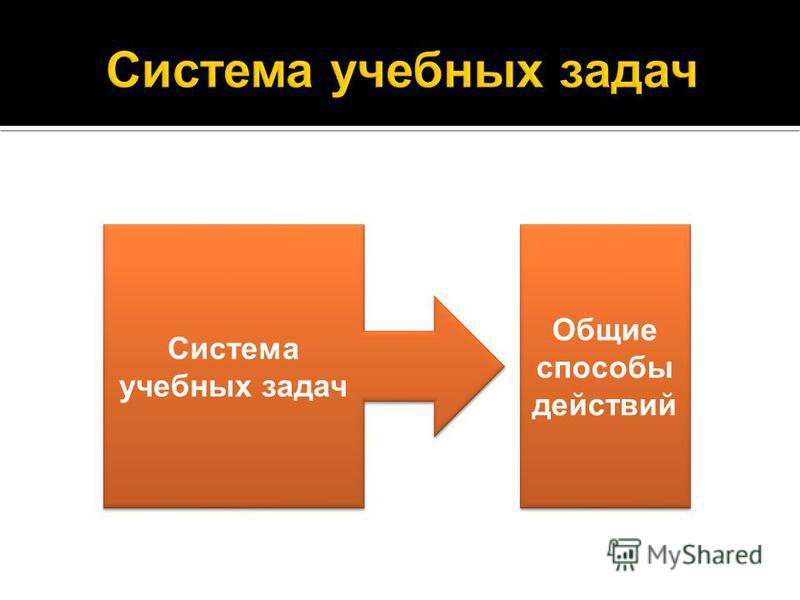 Система учебных задач Общие способы действий