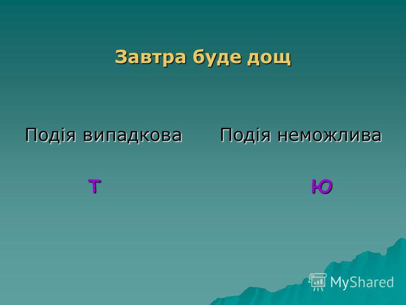 На гральному кубику випало 7 Подія випадкова Подія неможлива Е С Е С