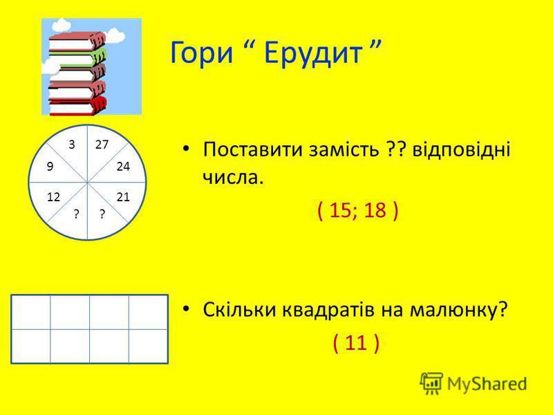 Гори Ерудит Поставити замість ?? відповідні числа. ( 15; 18 ) Скільки квадратів на малюнку? ( 11 ) 12 9 327 24 21 ??