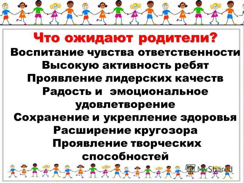 Что ожидают родители? Воспитание чувства ответственности Высокую активность ребят Проявление лидерских качеств Радость и эмоциональное удовлетворение Сохранение и укрепление здоровья Расширение кругозора Проявление творческих способностей