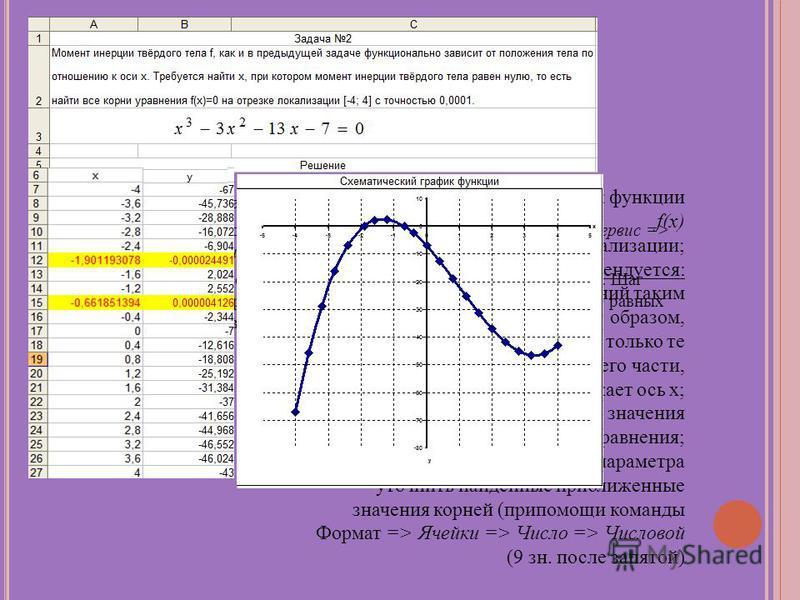 Записываем условие задачи (по варианту), исходя из шифра зачетки. 1. Установить требуемую точность вычислений (при помощи команды Сервис => Параметры => Вычисления => Относительная погрешность); 2. В условии задан отрезок [a,b], на котором требуется