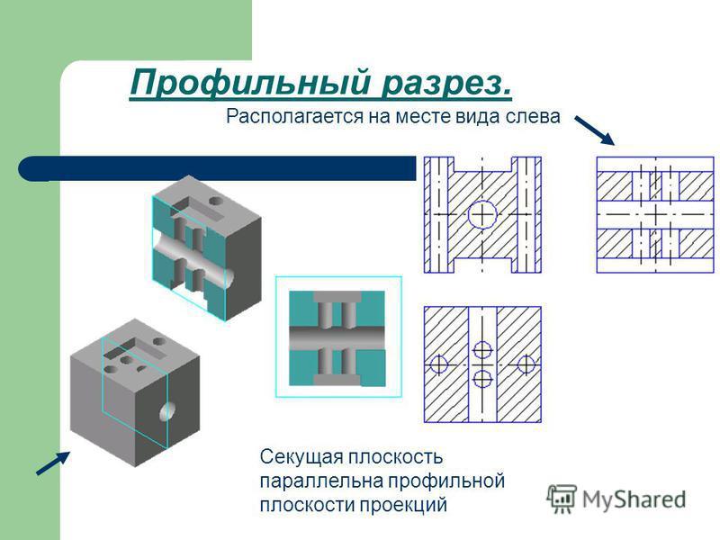 Профильный разрез. Секущая плоскость параллельна профильной плоскости проекций Располагается на месте вида слева