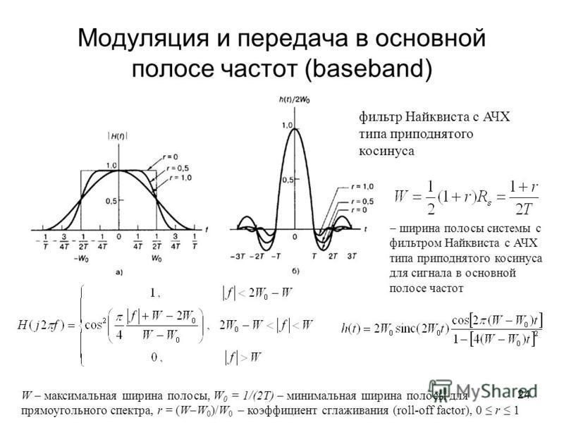 24 Модуляция и передача в основной полосе частот (baseband) фильтр Найквиста c АЧХ типа приподнятого косинуса W – максимальная ширина полосы, W 0 = 1/(2T) – минимальная ширина полосы для прямоугольного спектра, r = (W W 0 )/W 0 – коэффициент сглажива