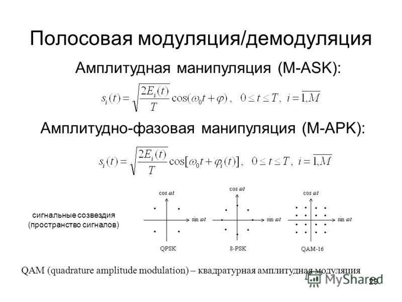 29 Полосовая модуляция/демодуляция Амплитудная манипуляция (M-ASK): Амплитудно-фазовая манипуляция (M-APK): QAM (quadrature amplitude modulation) – квадратурная амплитудная модуляция сигнальные созвездия (пространство сигналов)