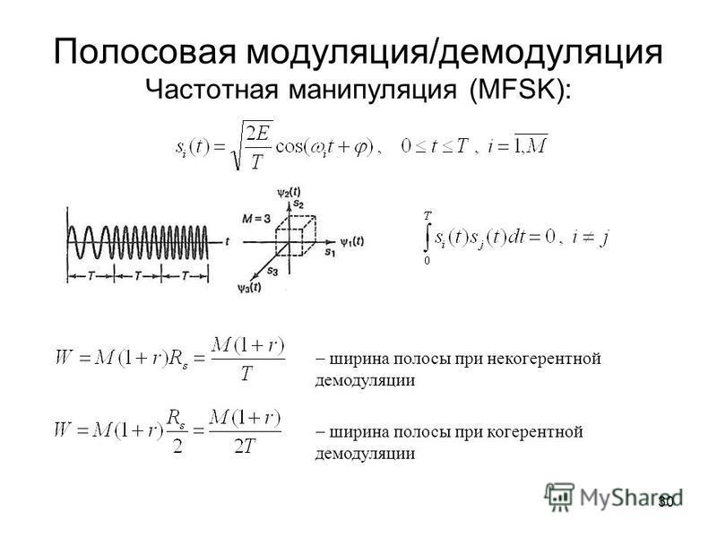 30 Полосовая модуляция/демодуляция Частотная манипуляция (MFSK): ширина полосы при когерентной демодуляции ширина полосы при некогерентной демодуляции