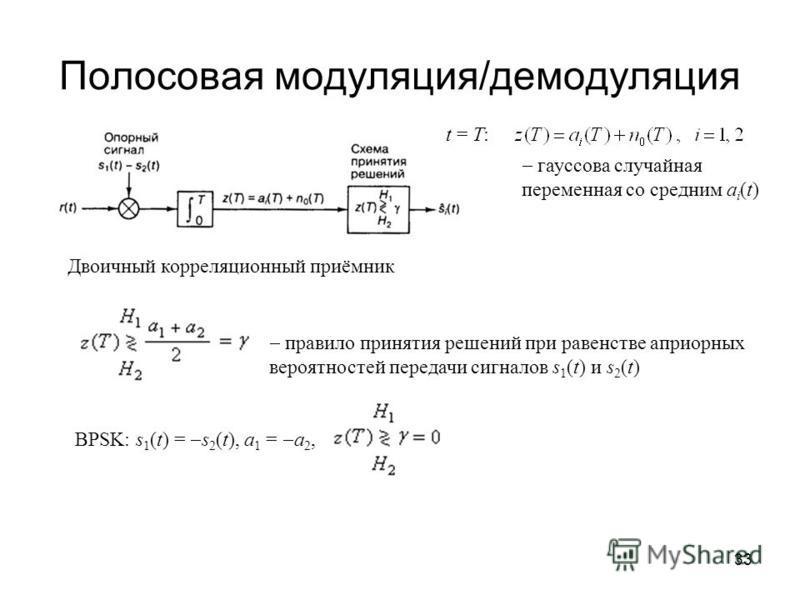 33 Полосовая модуляция/демодуляция Двоичный корреляционный приёмник t = T: гауссова случайная переменная со средним a i (t) правило принятия решений при равенстве априорных вероятностей передачи сигналов s 1 (t) и s 2 (t) BPSK: s 1 (t) = s 2 (t), a 1