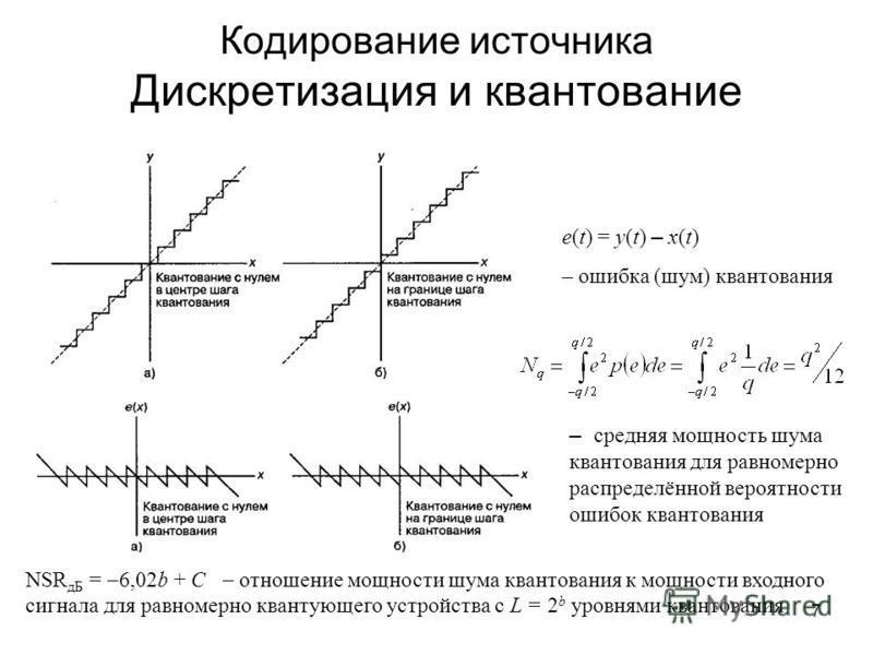 7 Кодирование источника Дискретизация и квантование e(t) = y(t) – x(t) – ошибка (шум) квантования – средняя мощность шума квантования для равномерно распределённой вероятности ошибок квантования NSR дБ = 6,02b + C отношение мощности шума квантования