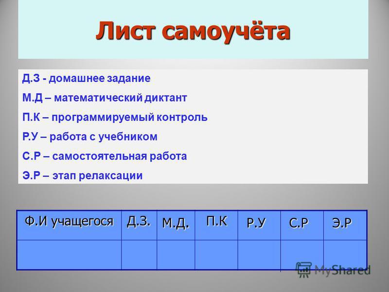 График оперативного само учота п/п п/п 123Фамилия…………………….…....................……………………..ЧО1РЧ1 и тд… Тест