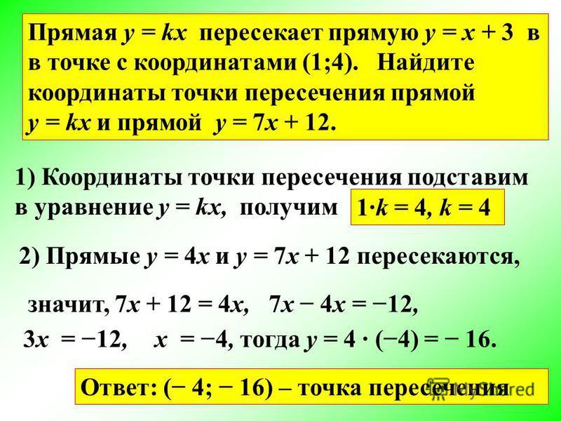 Прямая y = kx пересекает прямую y = x + 3 в в точке с координатами (1;4). Найдите координаты точки пересечения прямой y = kx и прямой y = 7x + 12. 1) Координаты точки пересечения подставим в уравнение y = kx, получим Ответ: ( 4; 16) – точка пересечен