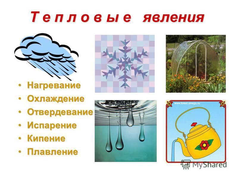 Т е п л о в ы е явления Нагревание Охлаждение Отвердевание Испарение Кипение Плавление