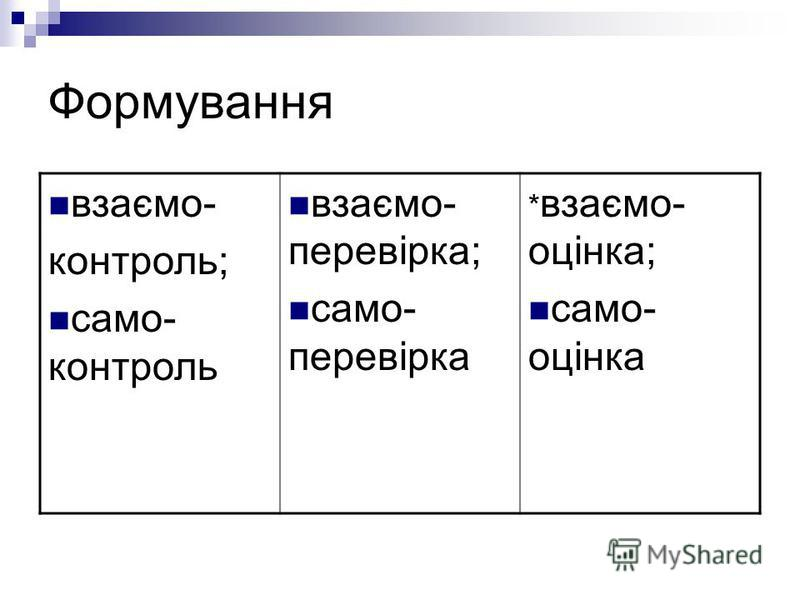 Формування взаємо- контроль; само- контроль взаємо- перевірка; само- перевірка * взаємо- оцінка; само- оцінка