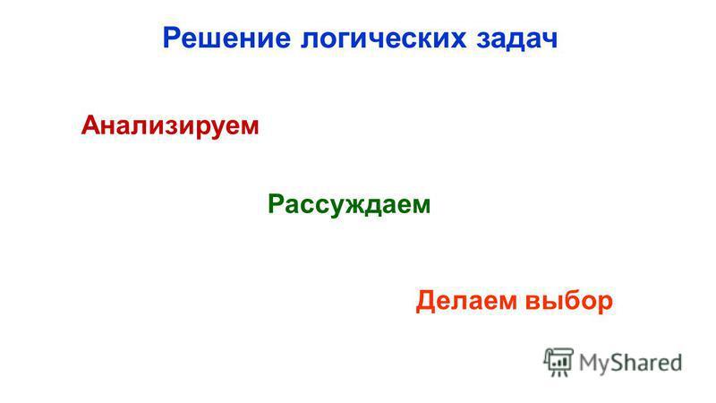 Решение логических задач Анализируем Рассуждаем Делаем выбор