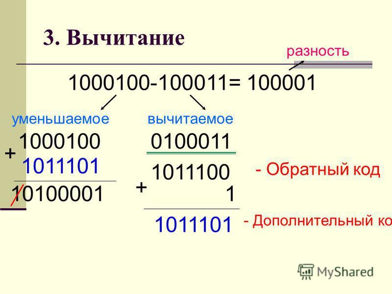 1000100-100011= уменьшаемое вычитаемое разность 10001000100011 1011100 - Обратный код + 1 1011101 - Дополнительный код 10100001 3. Вычитание 100001 +