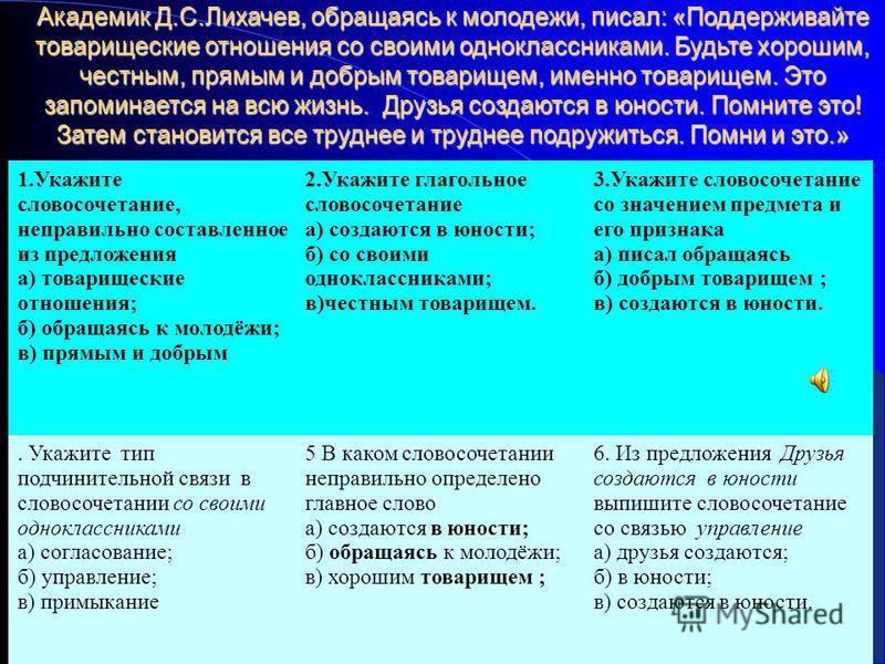 Академик Д.С.Лихачев, обращаясь к молодежи, писал: «Поддерживайте товарищеские отношения со своими одноклассниками. Будьте хорошим, честным, прямым и добрым товарищем, именно товарищем. Это запоминается на всю жизнь. Друзья создаются в юности. Помнит