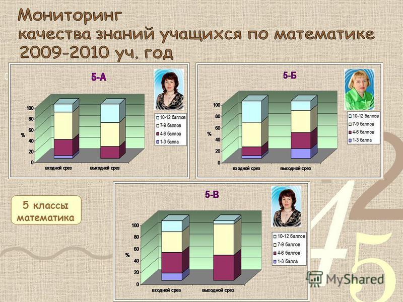 5 классы математика