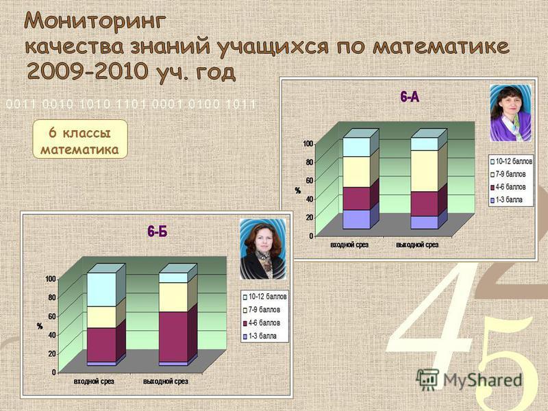 6 классы математика