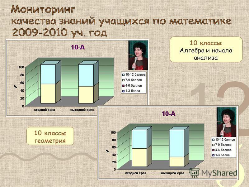 10 классы геометрия 10 классы Алгебра и начала анализа