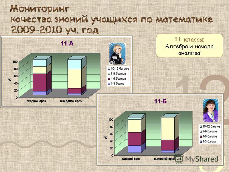 11 классы Алгебра и начала анализа