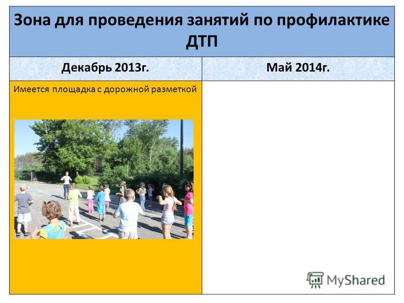 Зона для проведения занятий по профилактике ДТП Декабрь 2013 г.Май 2014 г. Имеется площадка с дорожной разметкой
