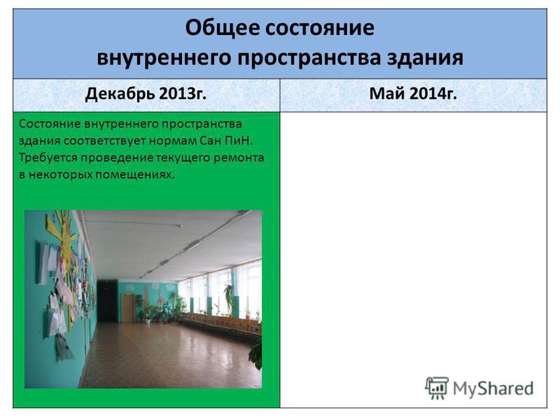 Общее состояние внутреннего пространства здания Декабрь 2013 г.Май 2014 г. Состояние внутреннего пространства здания соответствует нормам Сан ПиН. Требуется проведение текущего ремонта в некоторых помещениях.