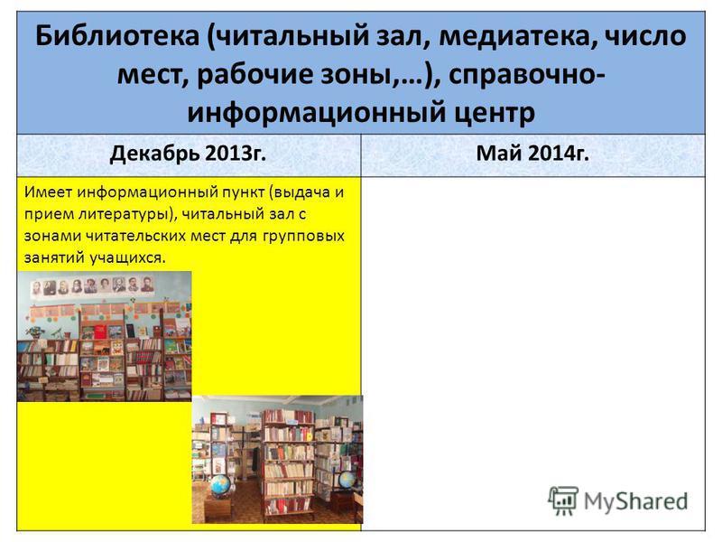 Библиотека (читальный зал, медиатека, число мест, рабочие зоны,…), справочно- информационный центр Декабрь 2013 г.Май 2014 г. Имеет информационный пункт (выдача и прием литературы), читальный зал с зонами читательских мест для групповых занятий учащи