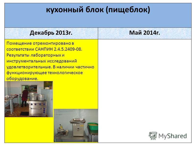 кухонный блок (пищеблок) Декабрь 2013 г.Май 2014 г. Помещение отремонтировано в соответствии САНПИН 2.4.5.2409-08. Результаты лабораторных и инструментальных исследований удовлетворительные. В наличии частично функционирующее технологическое оборудов