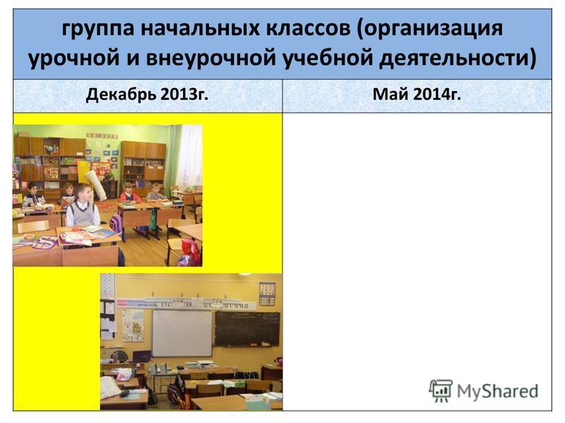 группа начальных классов (организация урочной и внеурочной учебной деятельности) Декабрь 2013 г.Май 2014 г.