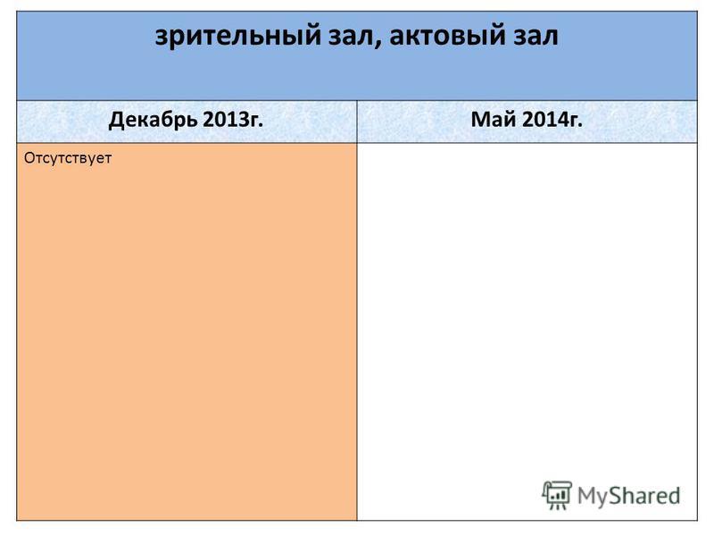 зрительный зал, актовый зал Декабрь 2013 г.Май 2014 г. Отсутствует