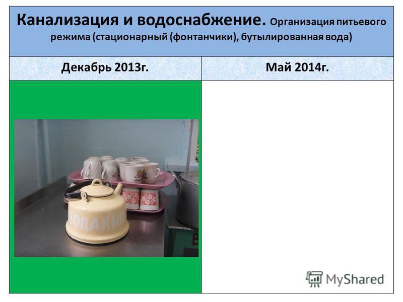 Канализация и водоснабжение. Организация питьевого режима (стационарный (фонтанчики), бутилированная вода) Декабрь 2013 г.Май 2014 г.