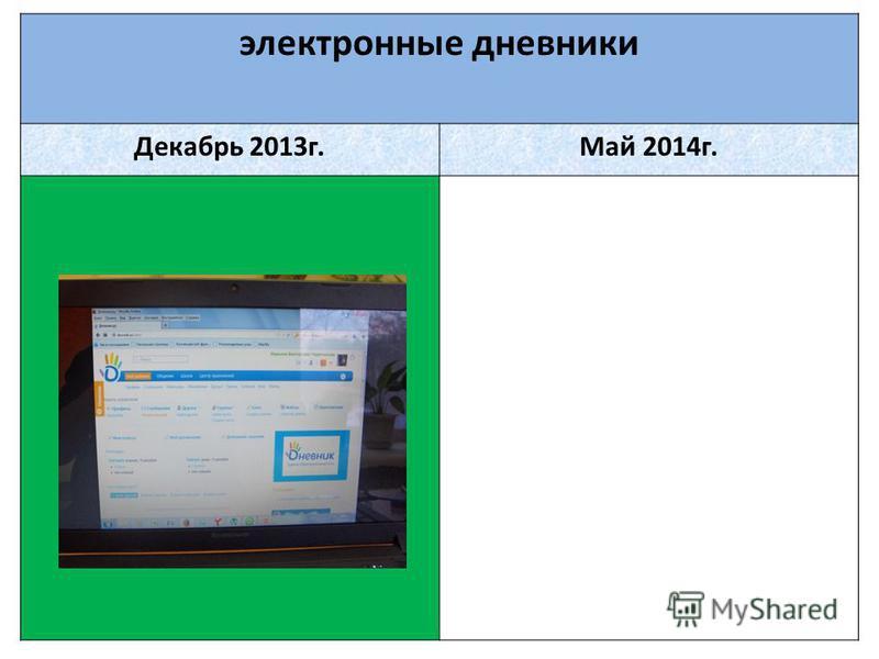электронные дневники Декабрь 2013 г.Май 2014 г.
