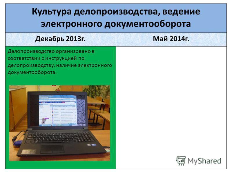 Культура делопроизводства, ведение электронного документооборота Декабрь 2013 г.Май 2014 г. Делопроизводство организовано в соответствии с инструкцией по делопроизводству, наличие электронного документооборота.