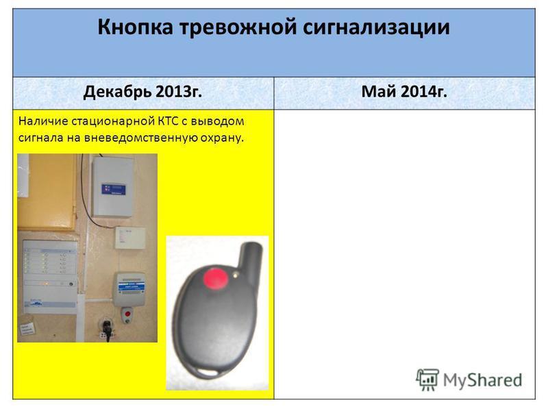 Кнопка тревожной сигнализации Декабрь 2013 г.Май 2014 г. Наличие стационарной КТС с выводом сигнала на вневедомственную охрану.