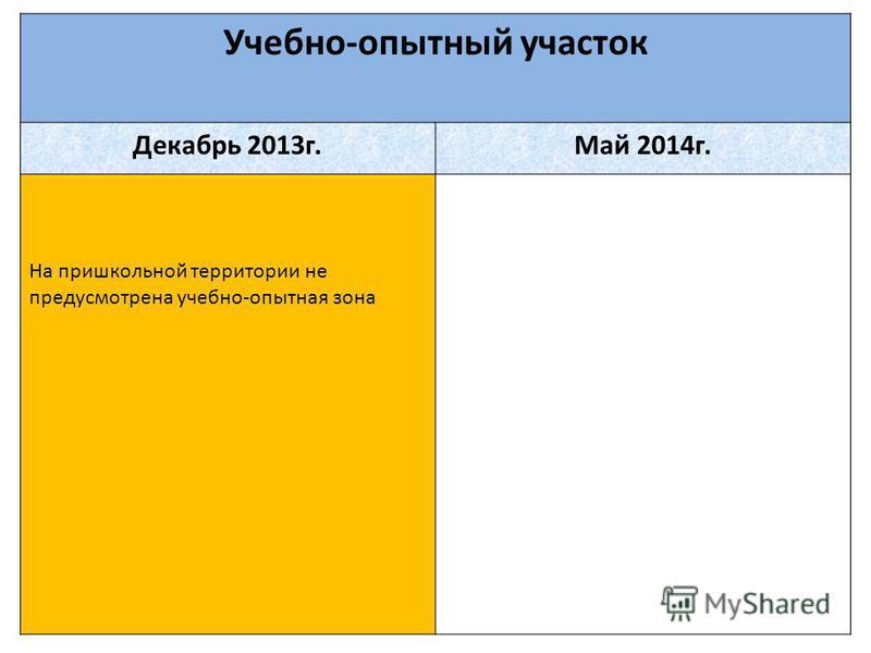Учебно-опытный участок Декабрь 2013 г.Май 2014 г. На пришкольной территории не предусмотрена учебно-опытная зона