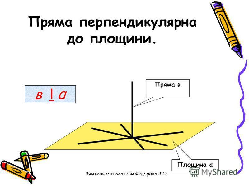 Пряма перпендикулярна до площини. Пряма в Площина α в α Вчитель математики Федорова В.О.