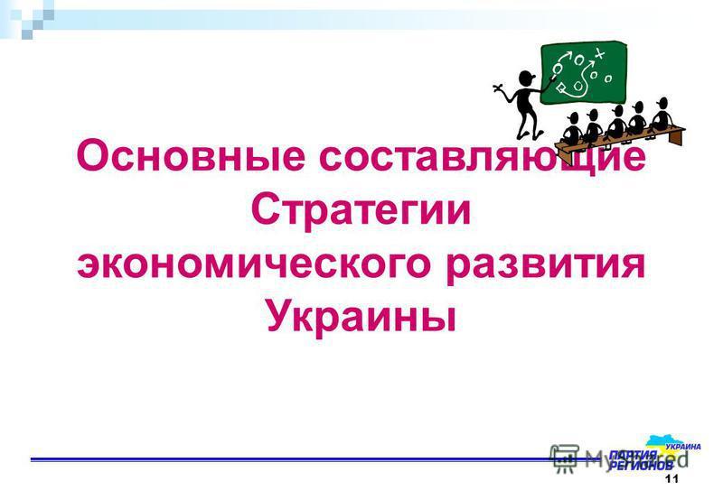 11 Основные составляющие Стратегии экономического развития Украины