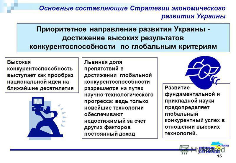 15 Приоритетное направление развития Украины - достижение высоких результатов конкурентоспособности по глобальным критериям Высокая конкурентоспособность выступает как прообраз национальной идеи на ближайшие десятилетия Львиная доля препятствий в дос