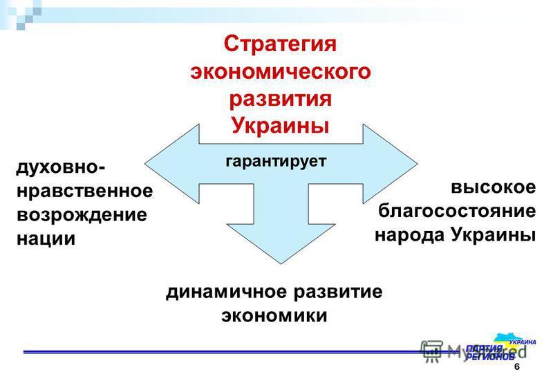 6 Стратегия экономического развития Украины динамичное развитие экономики духовно- нравственное возрождение нации гарантирует высокое благосостояние народа Украины